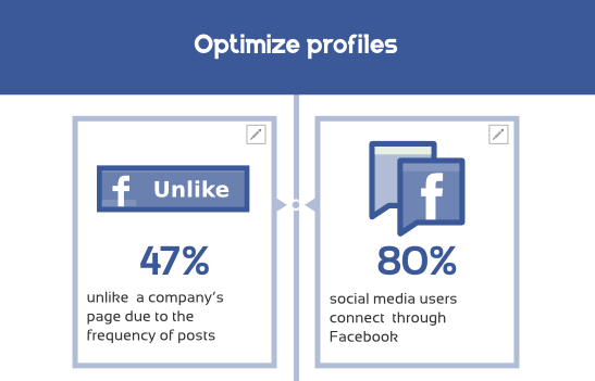 Social Recruiting with Facebook Graph Search [INFOGRAPHIC]