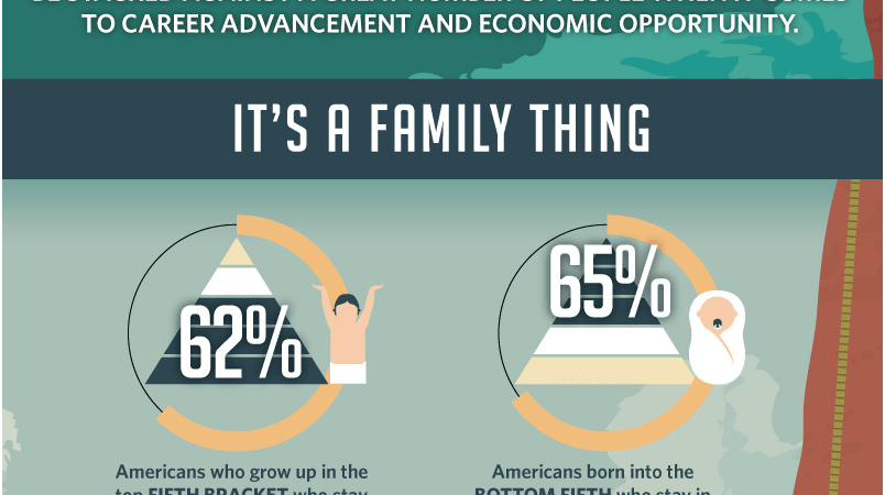 Career Advancement: The Uphill Climb [Infographic]