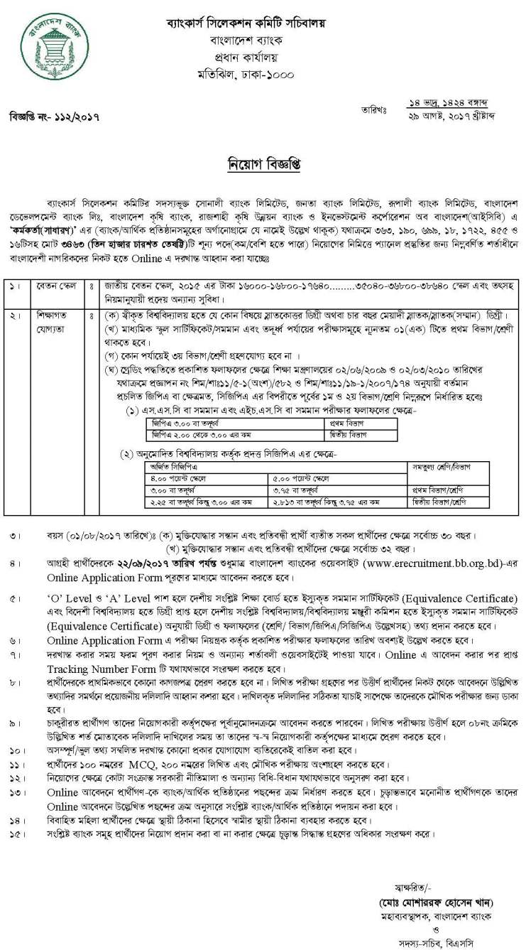 All Government Bank Job Circular Under BSC