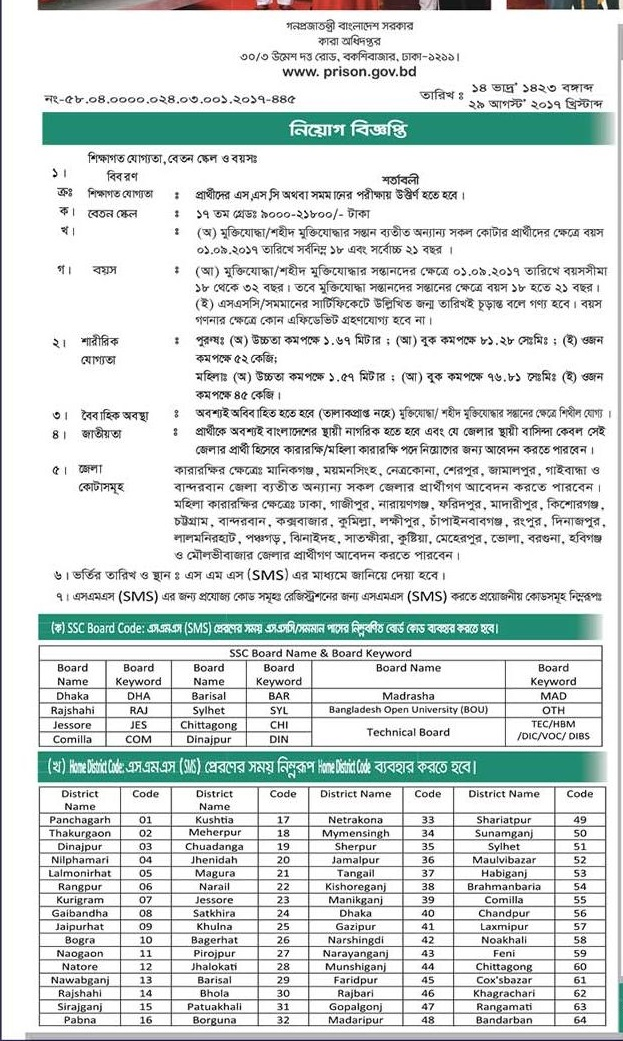 Bangladesh Jail Recruitment Notice 2017