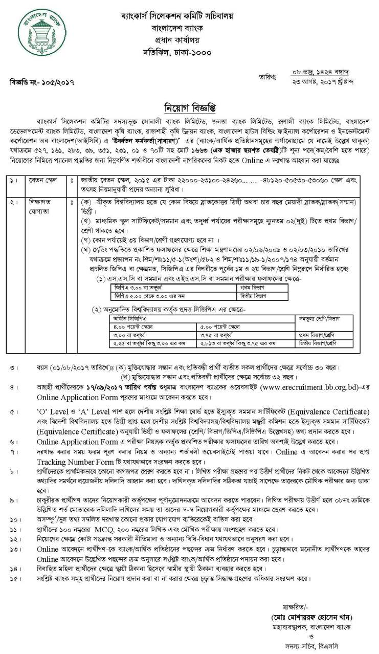 Government Bank Job Circular for the post of Senior Office 2017