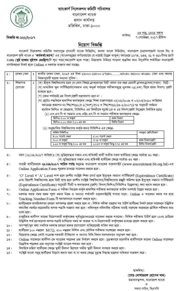 Government Bank Job Circular for the post of Office (Cash)