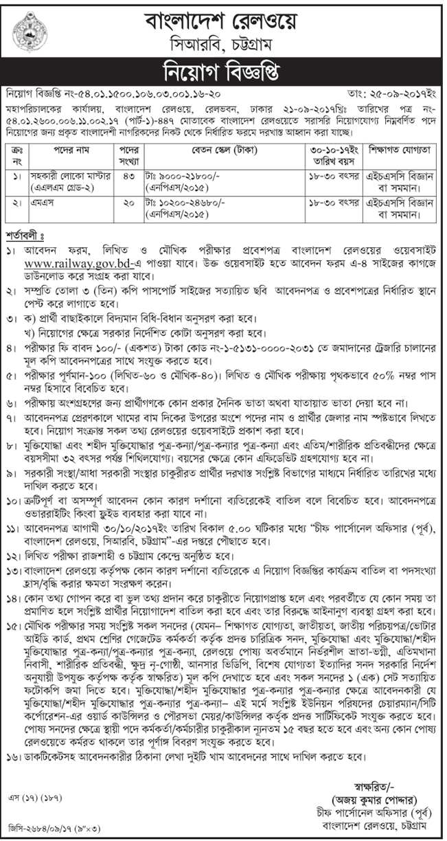Bangladesh Railway job circular for the post of assistant LOKO master