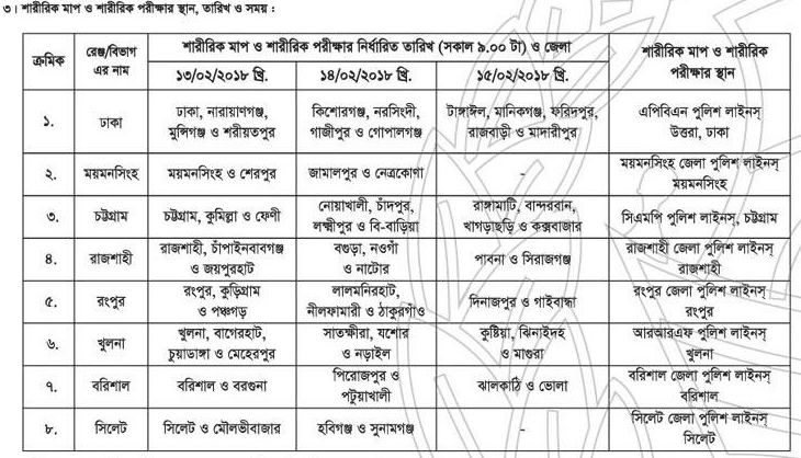 Bangladesh Police SI Job Circular 2018 Psychical test time and place