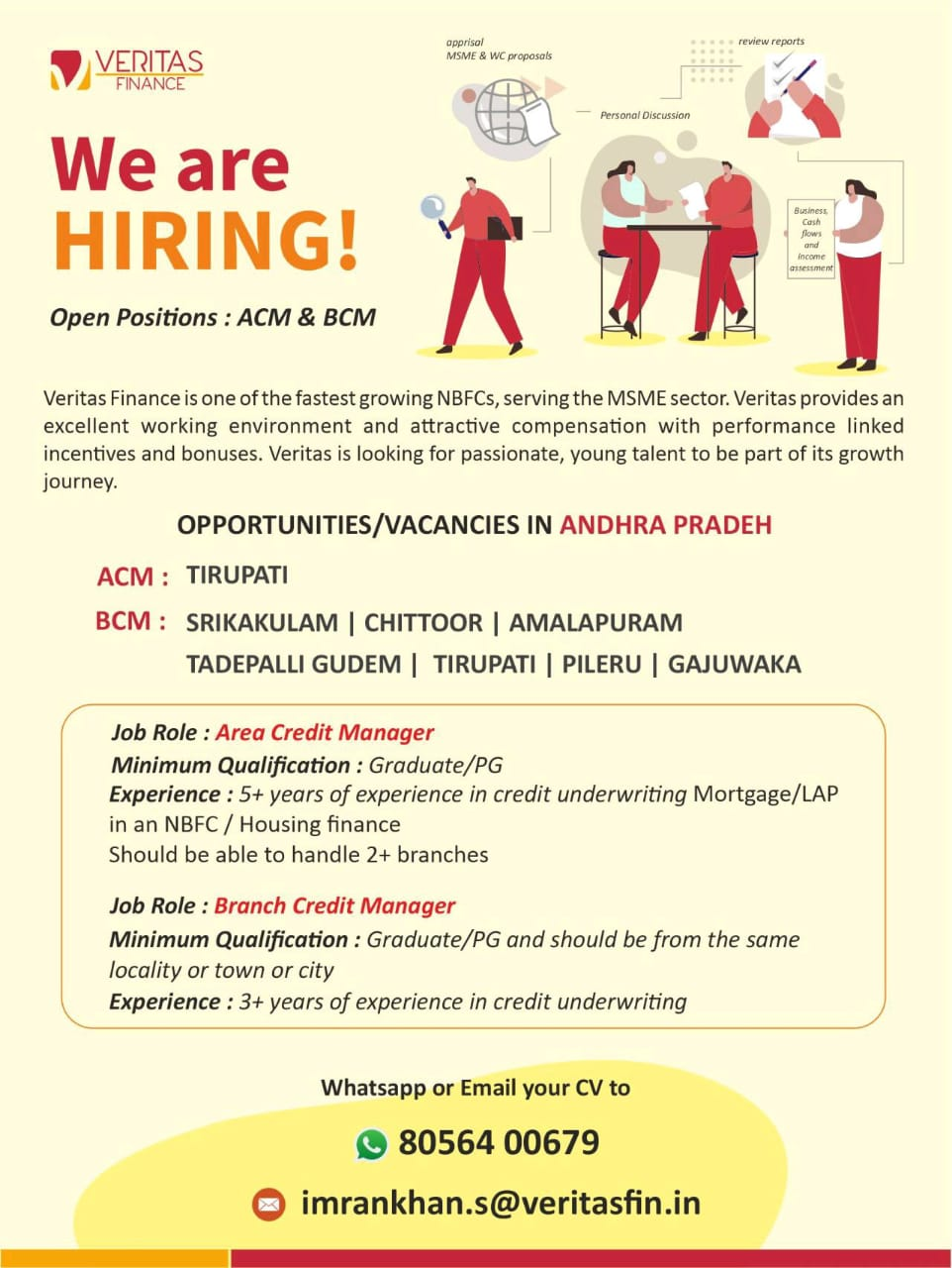 Hiring Branch Credit Manager & Area Credit Manager