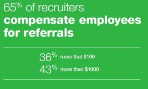 referral compensation 2012 jobvite