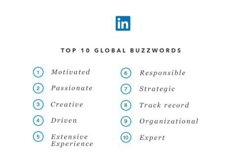 LI overused buzzwords 2014