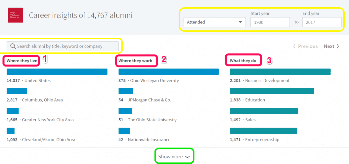 new LinkedIn alumni page