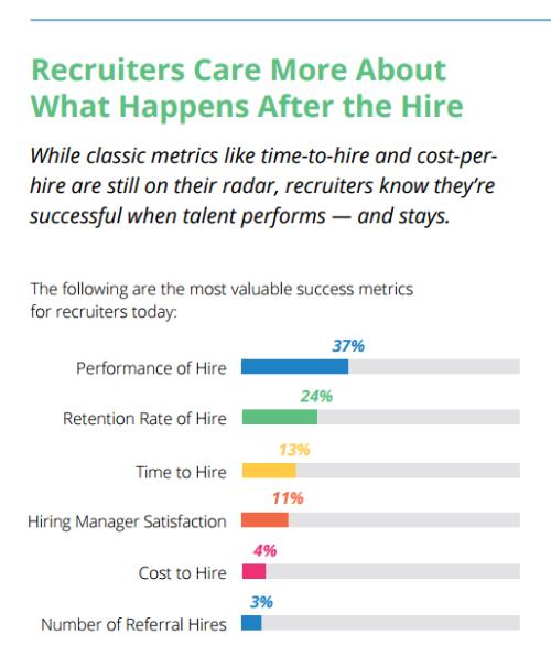 recruiter performance