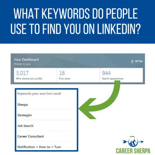 LinkedIn keyword finder
