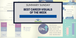 Summary Sunday: Best Career Visuals of the Week