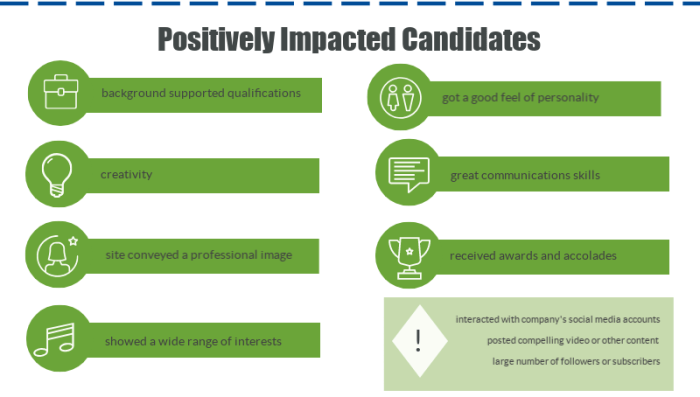 results positively impacting candidates