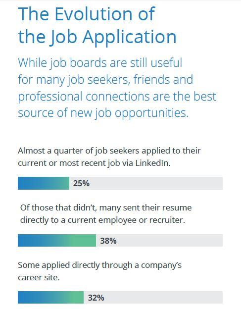 jobvite 2018 job seeker job application