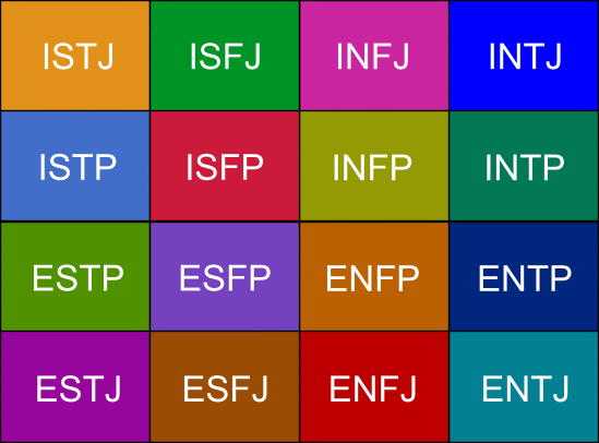 INFJ Or ESTP IDGAF The MBTI And Beyond Intersection 9