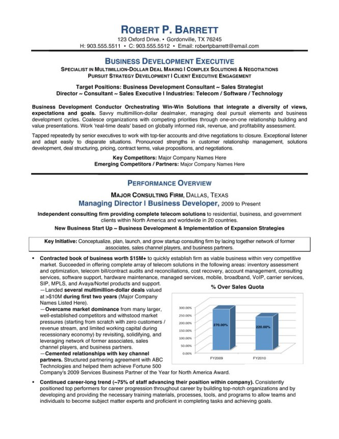 Account Executive Cover Letters Written Business Development