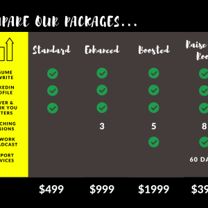 Compare our Services and Packages chart