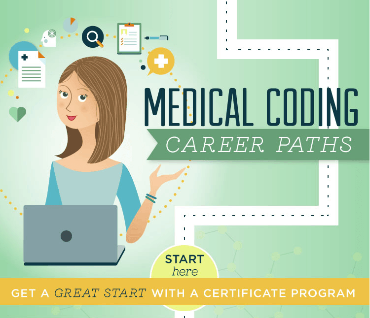 Obtain the Medical Coding Certification