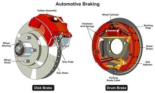 care-my-cars-disk_brakes