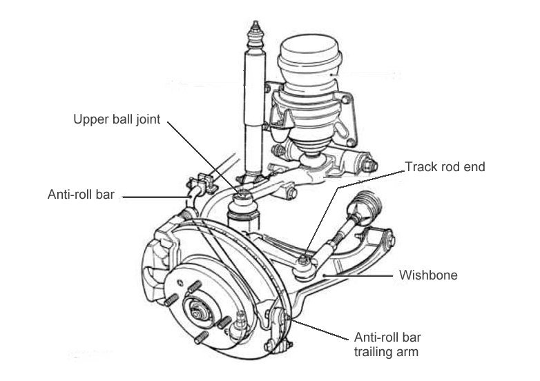 How to Replace Lower Control Arm and Bushings Without the