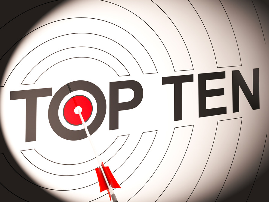 The Top 10 Posts You Loved the Most in 2014 (And What's Ahead for 2015)