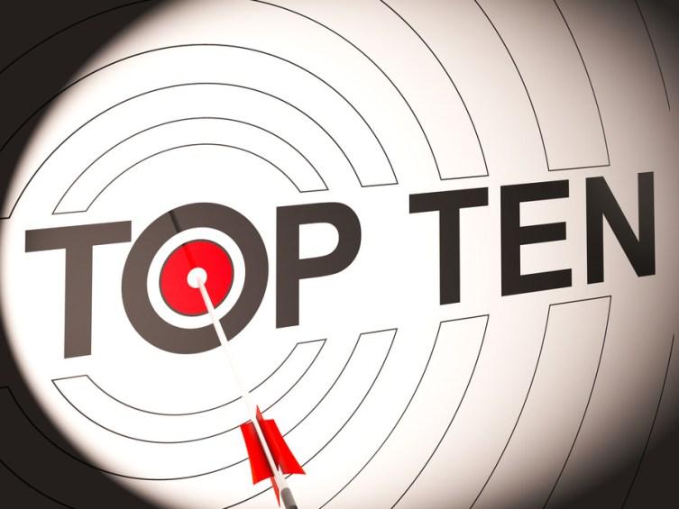 Top 10 Blog Posts 2014