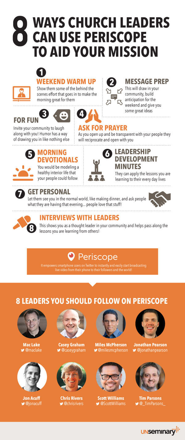8 Ways Church Leaders Can Use Periscope to Aid Your Mission