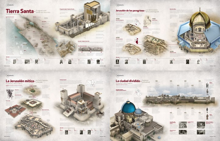 A Visual History of Jerusalem
