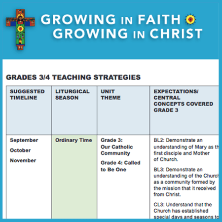 growing in faith growing in christ carfleo