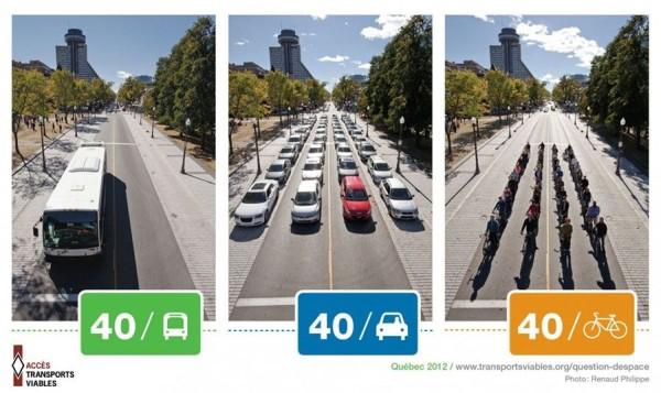 Vision cauchemardesque d'une ville sans transports collectifs
