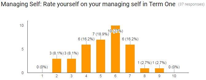 managing-1