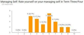 managing-3