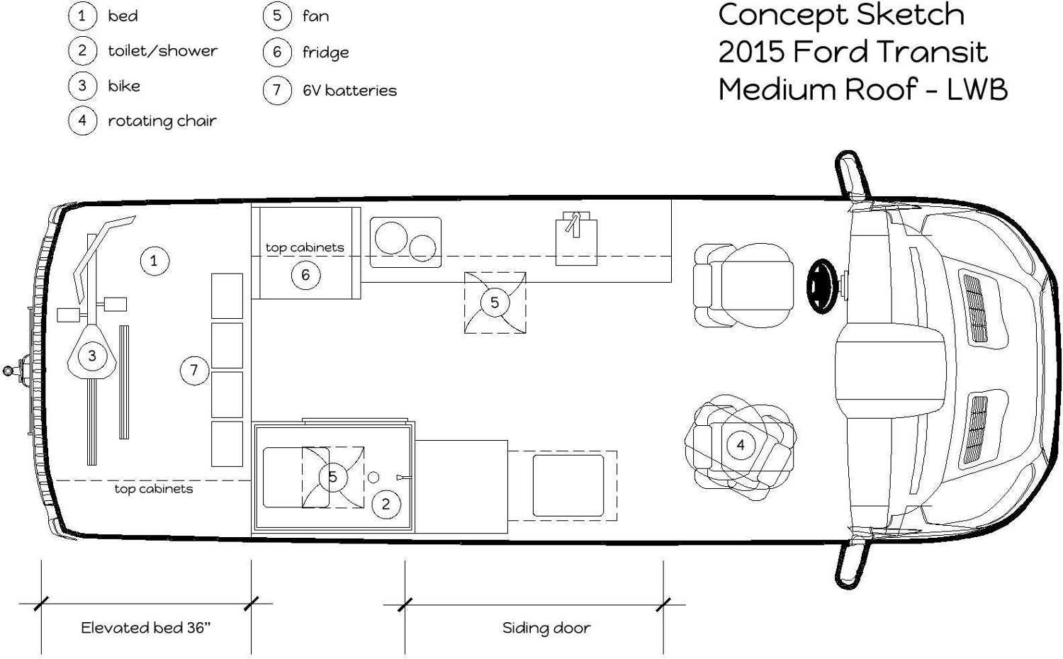 Astro Van Layout Wiring Diagram Ford Cargo Dimensions Is Your Car Ulpah Co Passenger Door Chevy