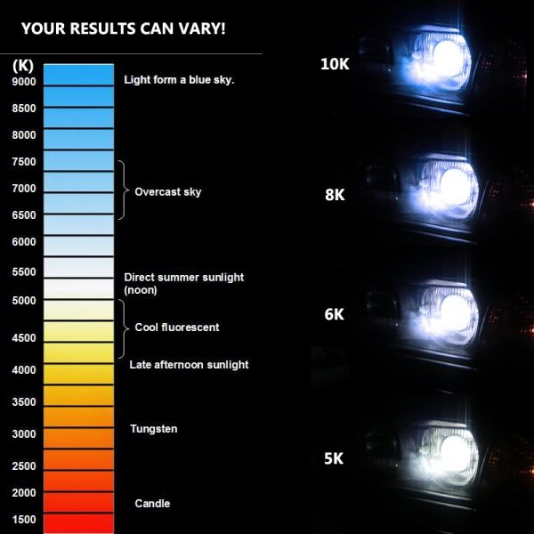 Bmw Fog Light Bulb Size
