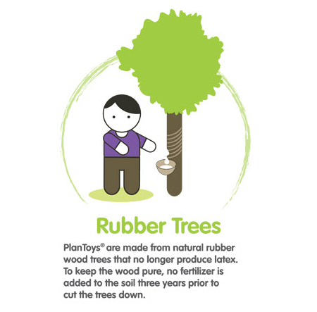 plan toys use rubber tress sustainable