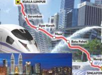 Projek Kereta Api Laju Malaysia-Singapura