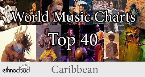 Top 40 World Music Charts