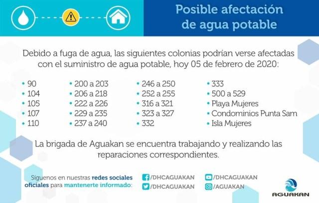 Cancún e Isla Mujeres tienen  problemas con abasto de agua