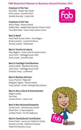 FAB Awards 2014 Finalists List