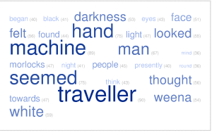Time Machine word cloud