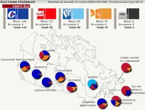 resultat élection 2008 au Canada