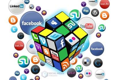 intégrer le bon dosage de médias sociaux dans un blogue est encore un défi d'organisation
