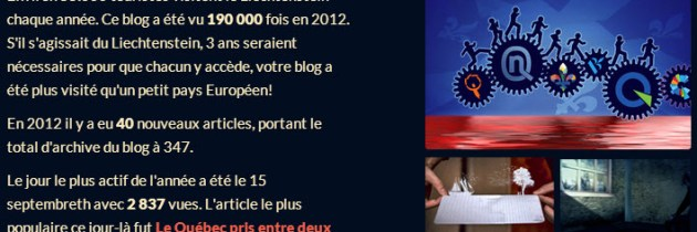 Le top 10 de mes articles en 2012