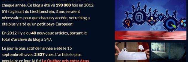 Le top 10 de mes articles en 2012