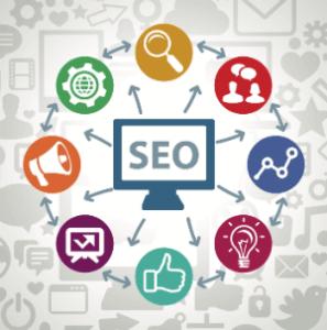 Carl De Lucia Google AdWords Digital Marketing