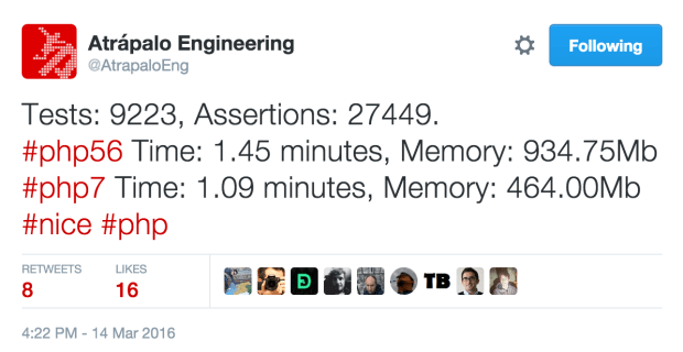 Tweet Unit Testing PHP7