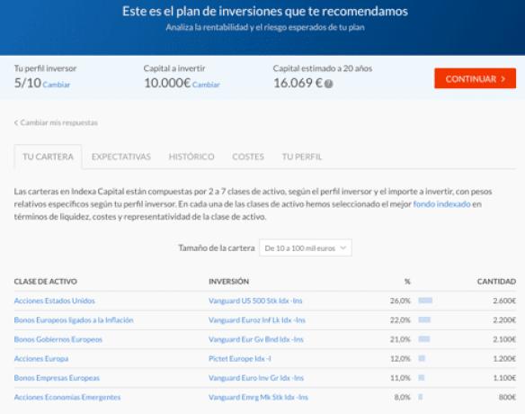 Abrir cuenta 2 Indexa Capital
