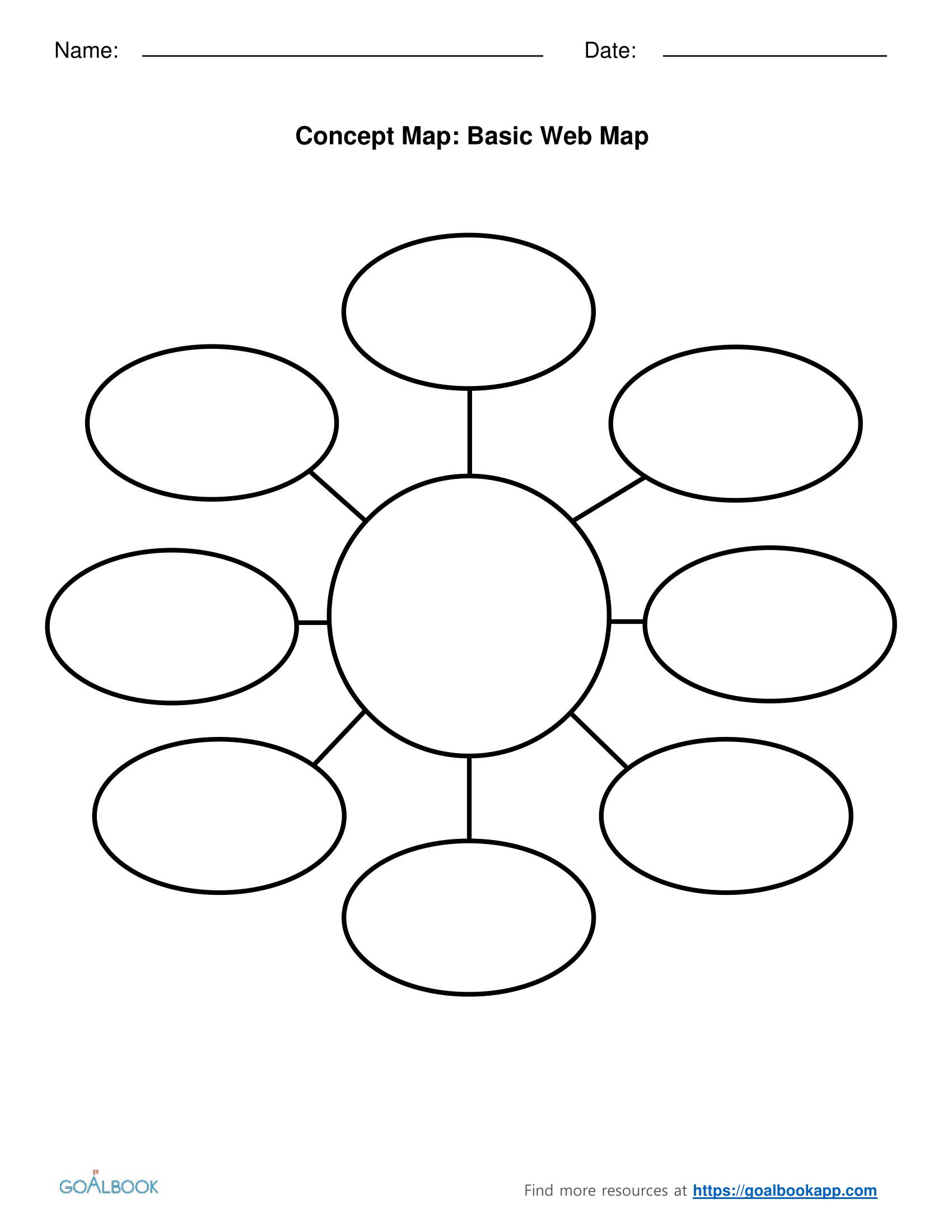Circular Graphic Organizer