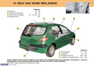 2003 Peugeot 206 SW  Manual do proprietário (in
