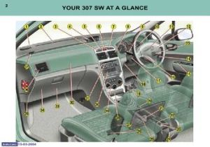 2004 Peugeot 307 SW  Owner's Manual  PDF (191 Pages)