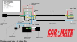 newbreakawaywiring2  Car Mate Trailers, Inc